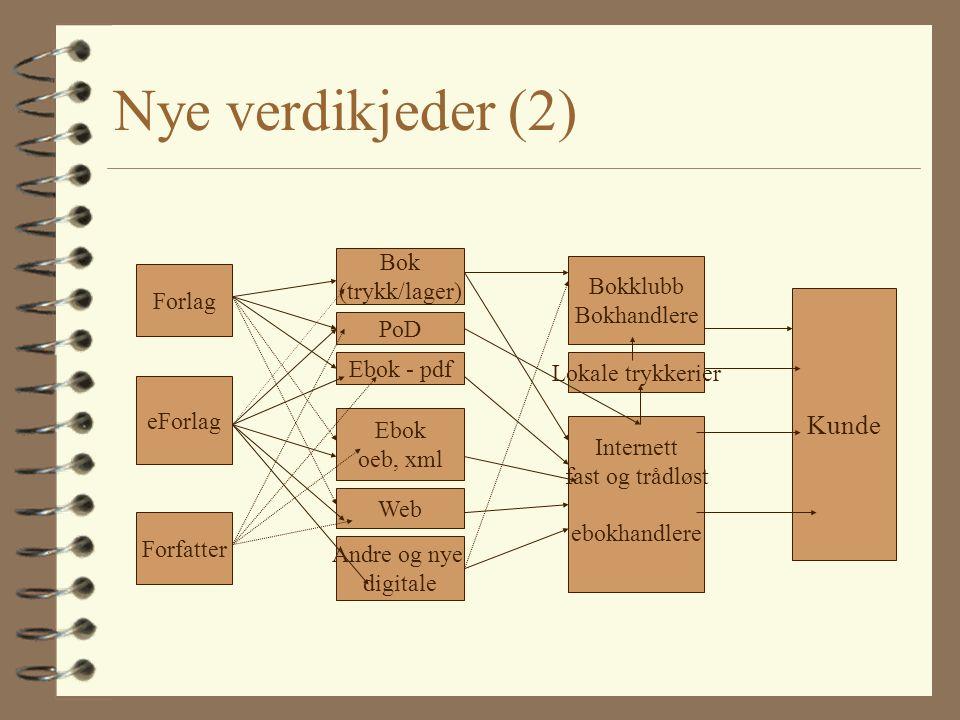 Nye verdikjeder (2) Kunde Bok (trykk/lager) Bokklubb Forlag