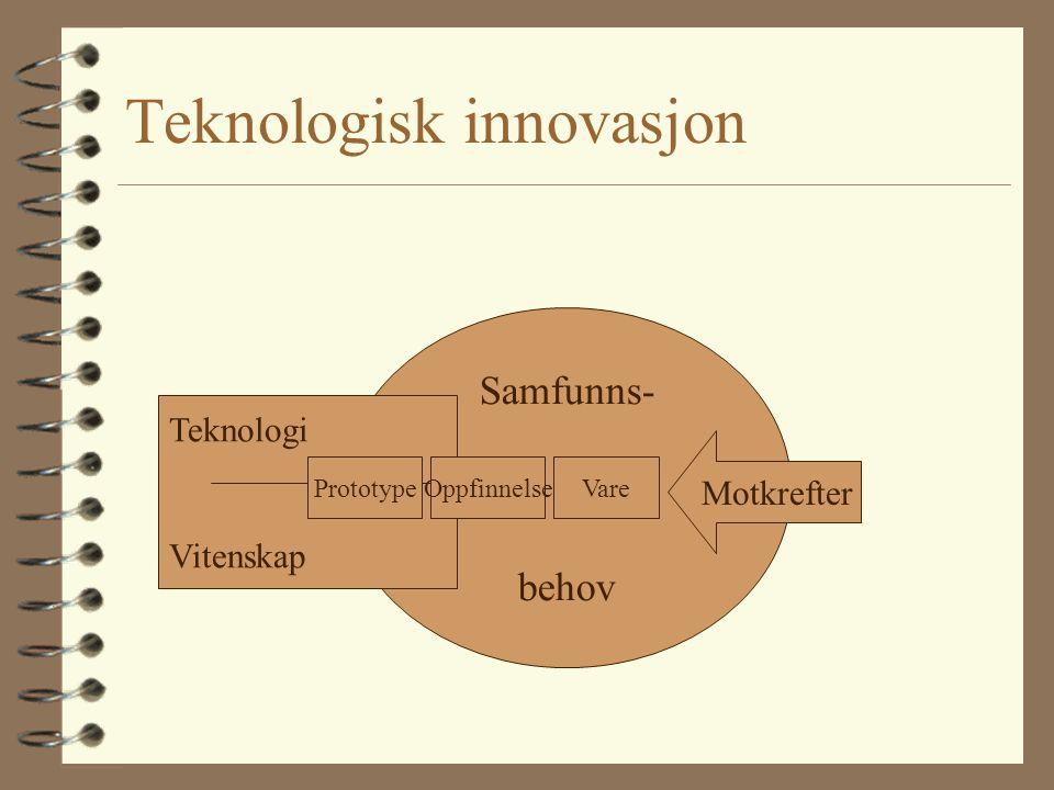 Teknologisk innovasjon