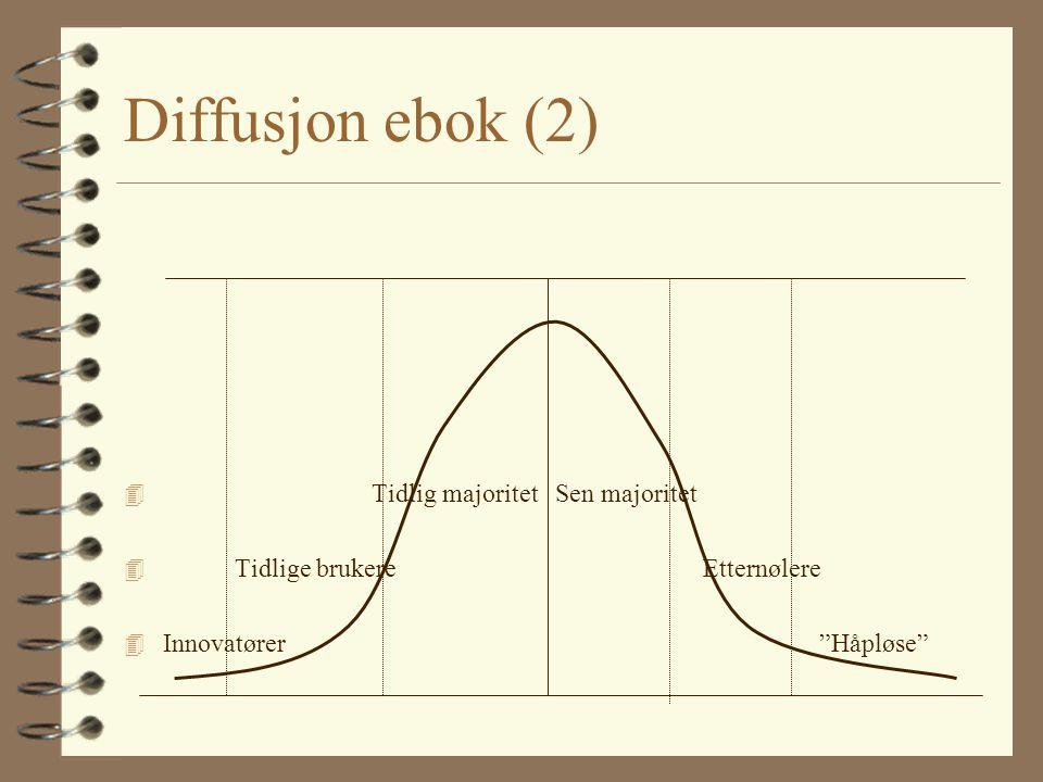 Diffusjon ebok (2) Tidlig majoritet Sen majoritet