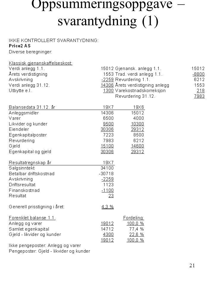 Oppsummeringsoppgave – svarantydning (1)