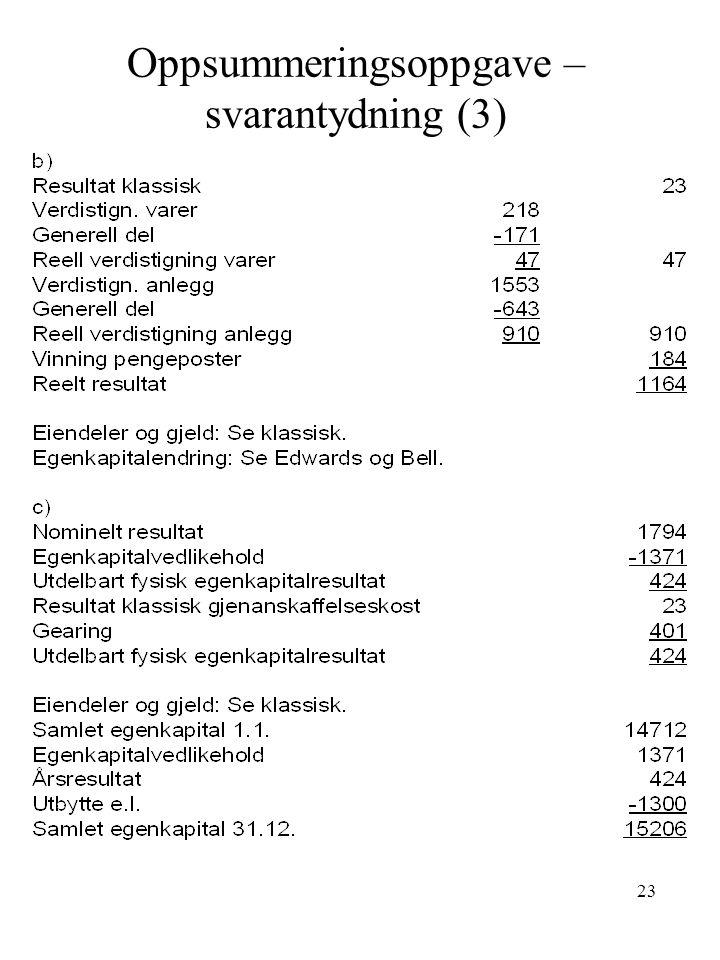 Oppsummeringsoppgave – svarantydning (3)