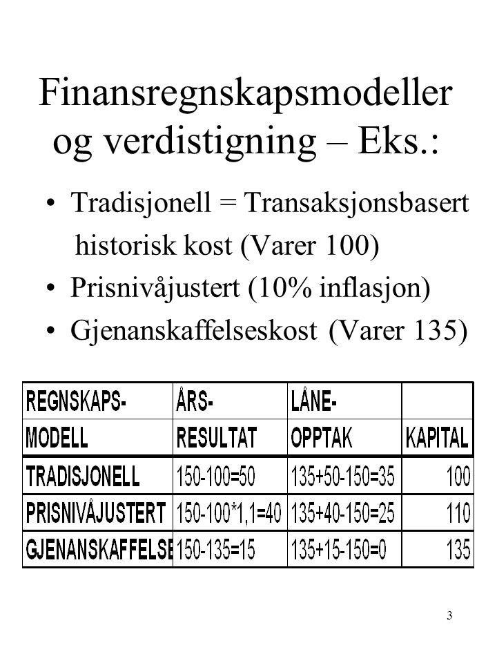 Finansregnskapsmodeller og verdistigning – Eks.:
