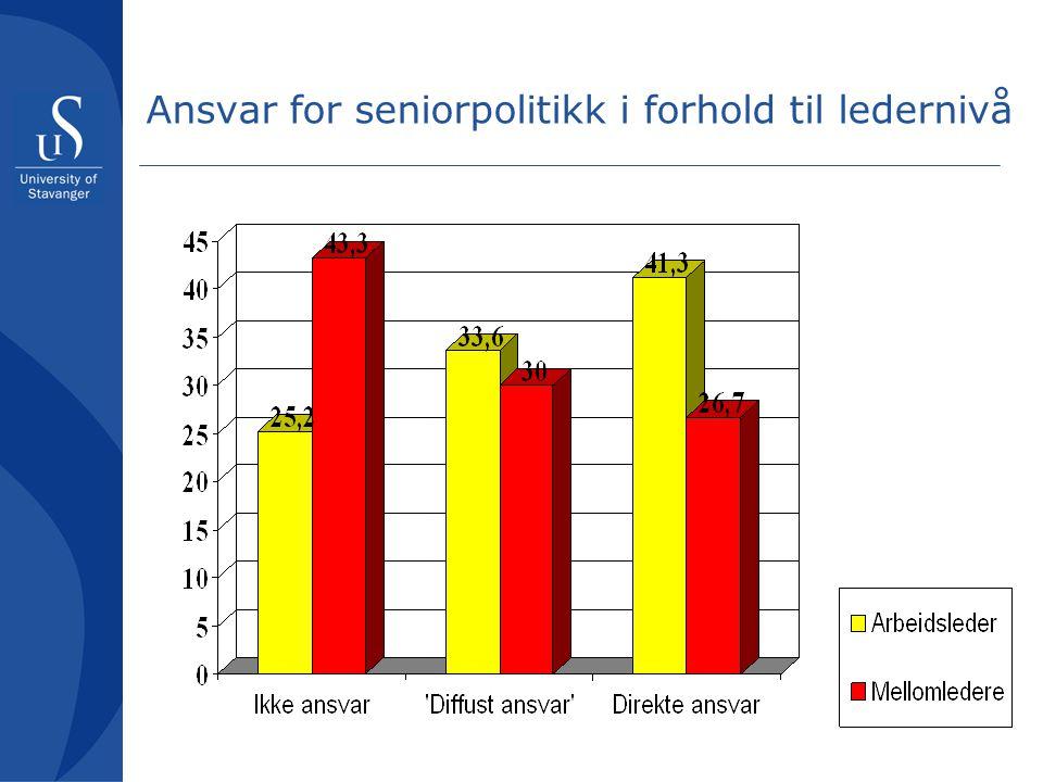 Ansvar for seniorpolitikk i forhold til ledernivå