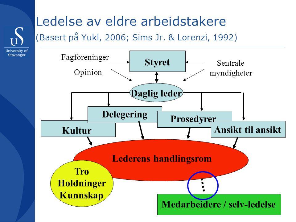 Ledelse av eldre arbeidstakere (Basert på Yukl, 2006; Sims Jr