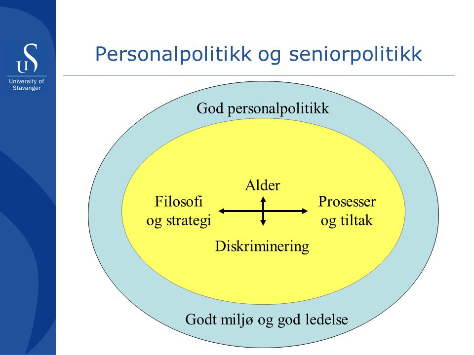 Personalpolitikk og seniorpolitikk