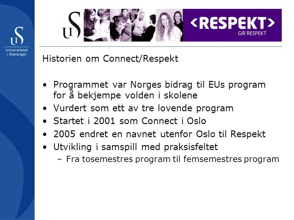 Historien om Connect/Respekt