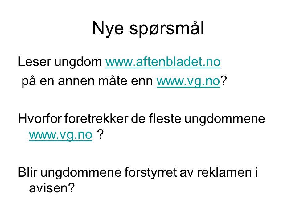 Nye spørsmål Leser ungdom www.aftenbladet.no