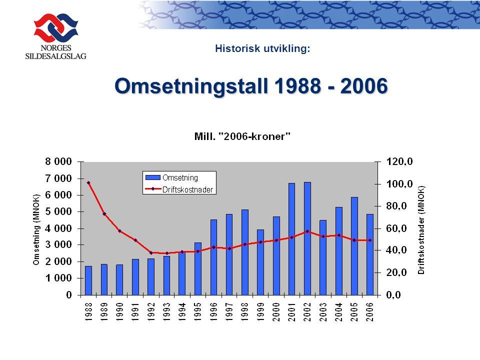Historisk utvikling: Omsetningstall 1988 - 2006