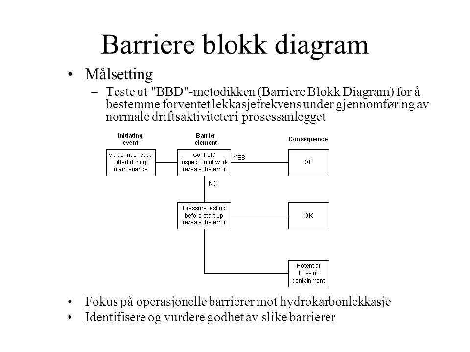 Barriere blokk diagram