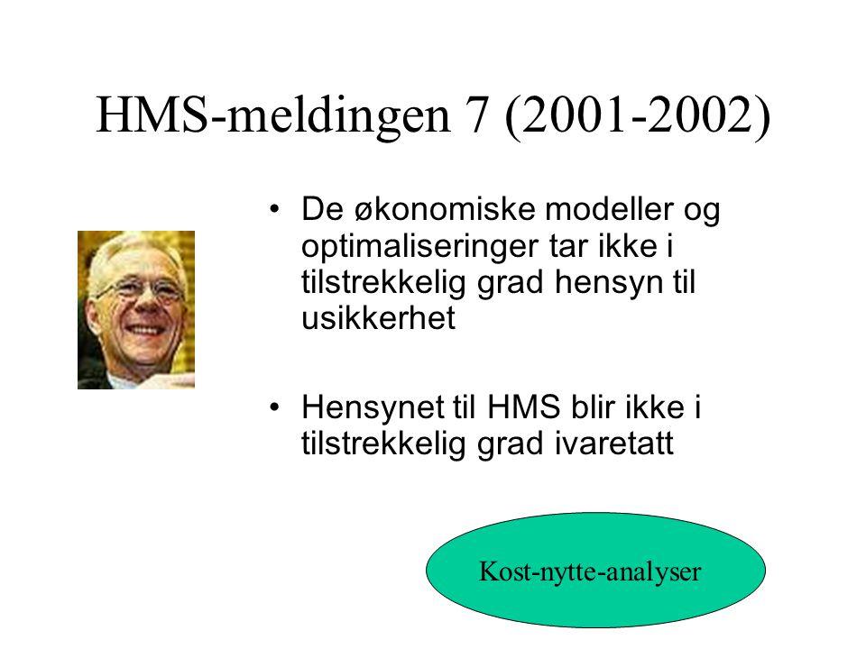 HMS-meldingen 7 (2001-2002) De økonomiske modeller og optimaliseringer tar ikke i tilstrekkelig grad hensyn til usikkerhet.