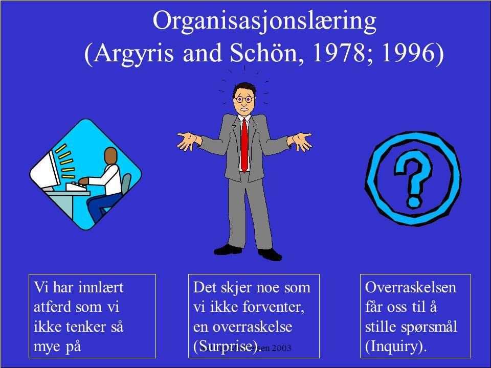 Organisasjonslæring (Argyris and Schön, 1978; 1996)