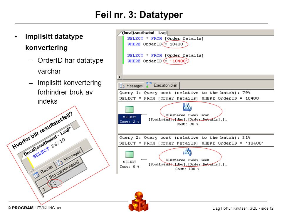 Feil nr. 3: Datatyper Implisitt datatype konvertering