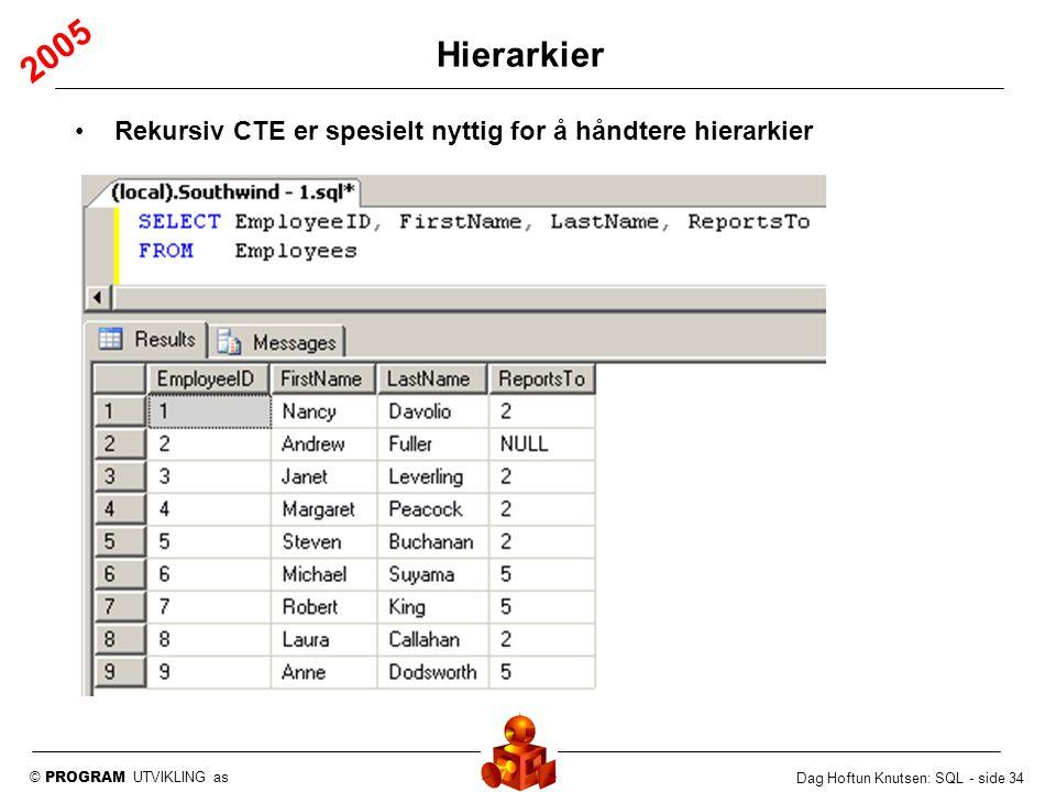2005 Hierarkier Rekursiv CTE er spesielt nyttig for å håndtere hierarkier