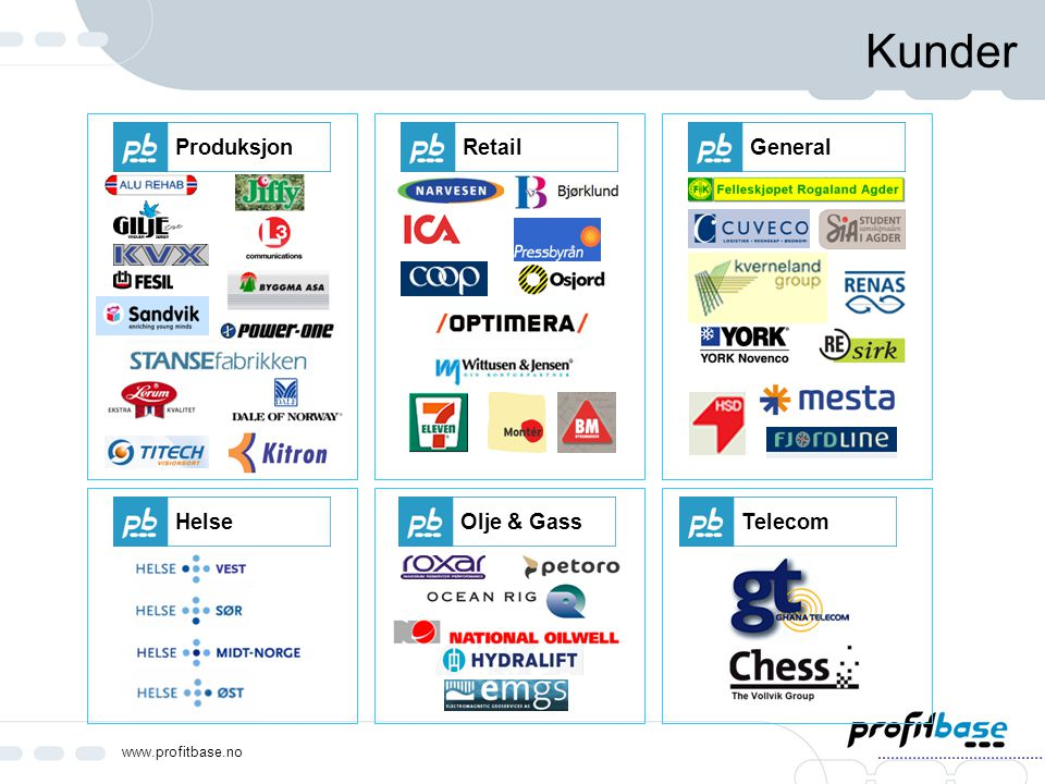 Kunder Produksjon Retail General Helse Olje & Gass Telecom