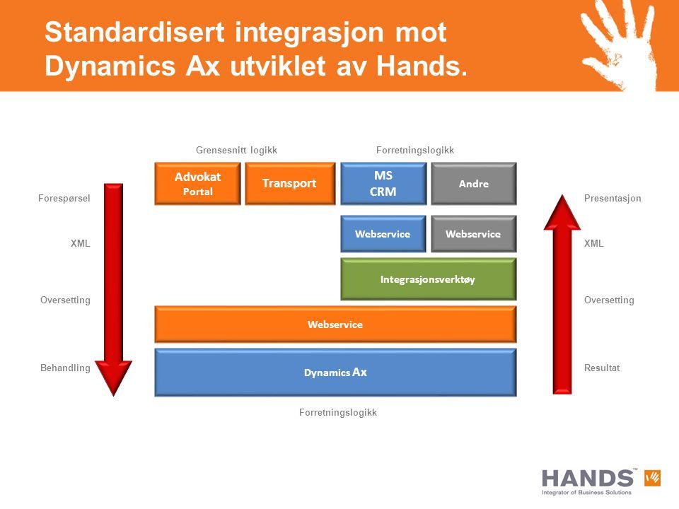 Standardisert integrasjon mot Dynamics Ax utviklet av Hands.
