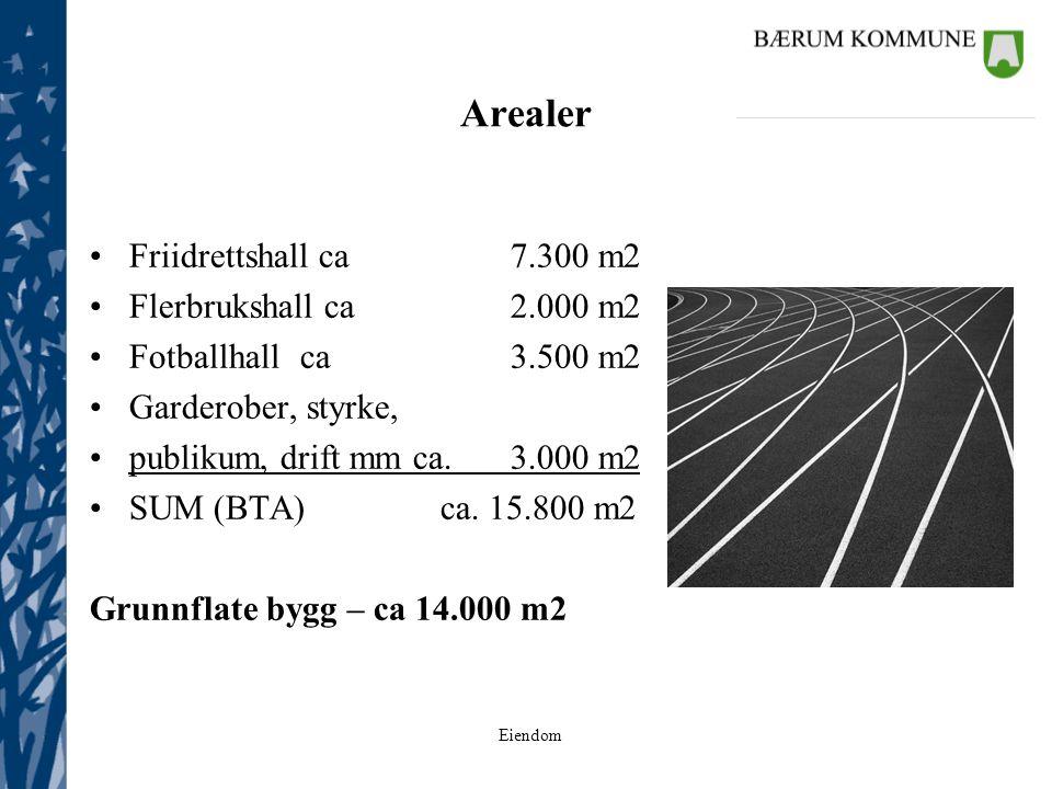 Arealer Friidrettshall ca 7.300 m2 Flerbrukshall ca 2.000 m2