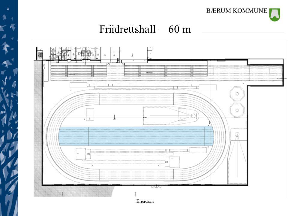 Friidrettshall – 60 m