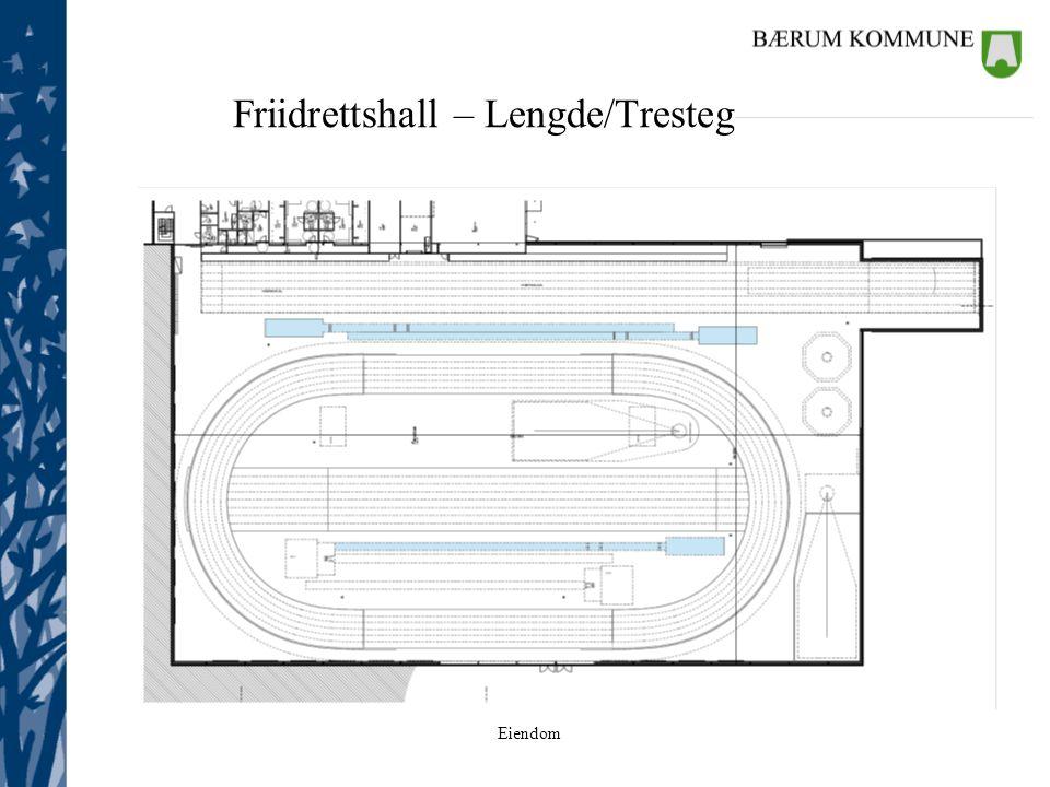 Friidrettshall – Lengde/Tresteg