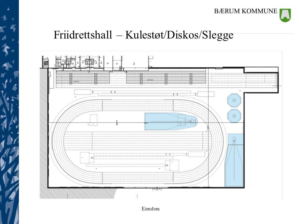 Friidrettshall – Kulestøt/Diskos/Slegge