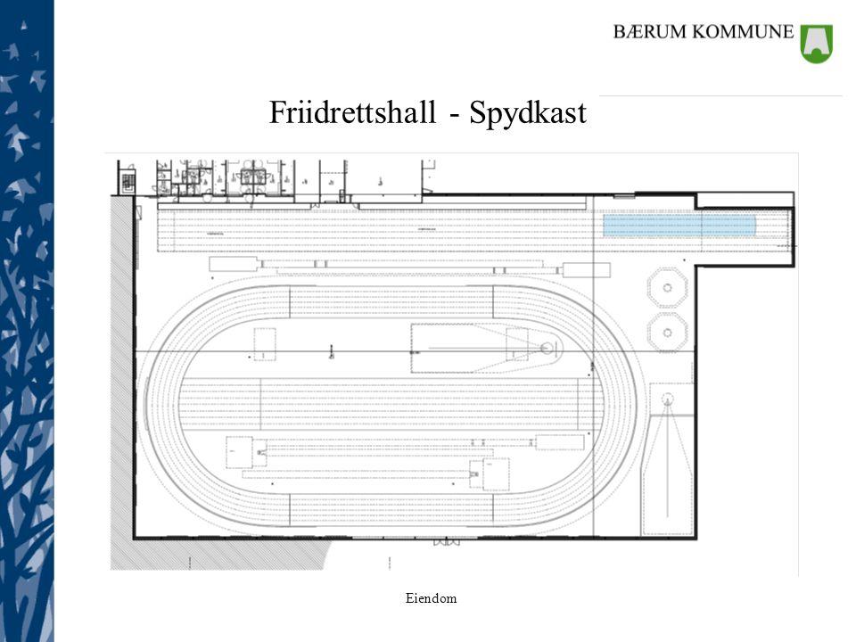 Friidrettshall - Spydkast