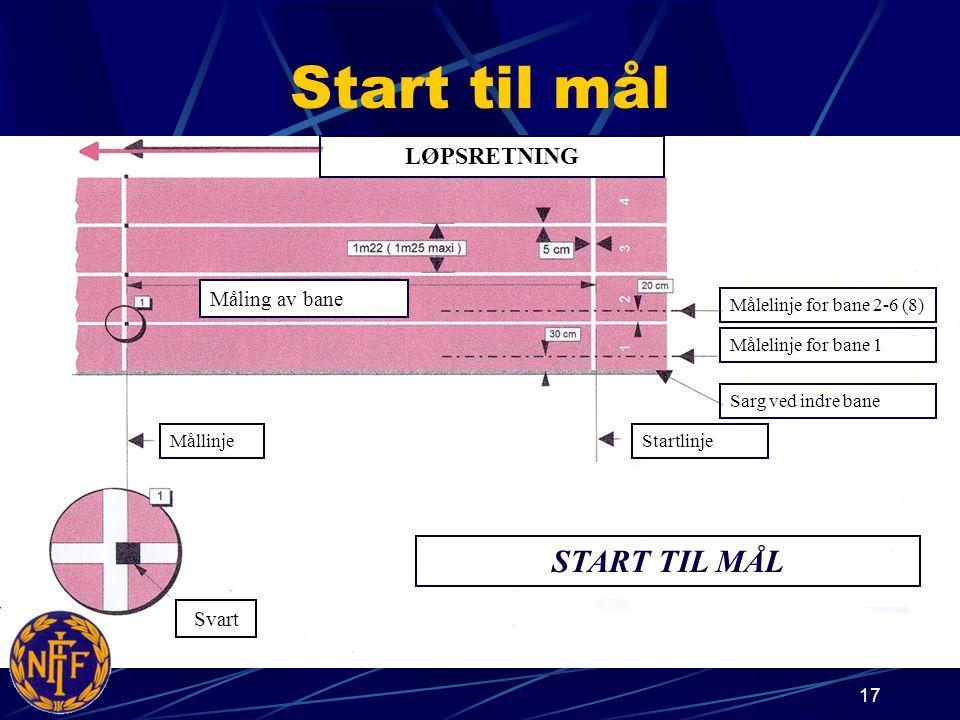 Start til mål START TIL MÅL LØPSRETNING Måling av bane Svart