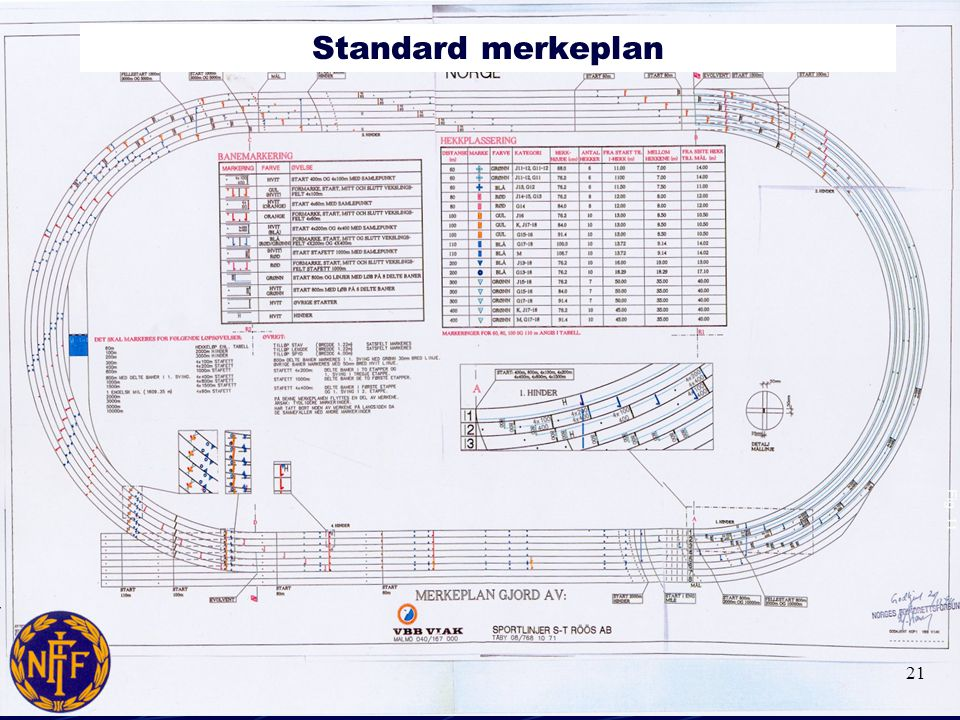 Standard merkeplan 21