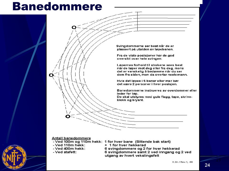 Banedommere 25