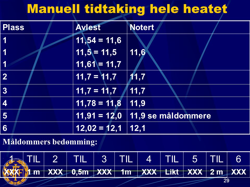 Manuell tidtaking hele heatet