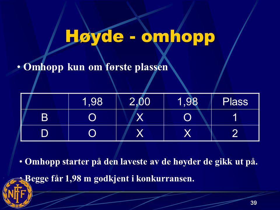 Høyde - omhopp Omhopp kun om første plassen 1,98 2,00 Plass B O X 1 D