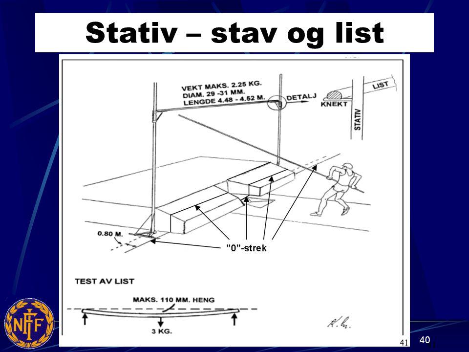 Stativ – stav og list 41