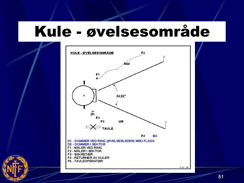 Kule - øvelsesområde (34,92° fra 1.1.2003) 52