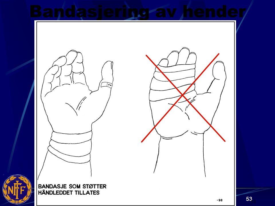 Bandasjering av hender