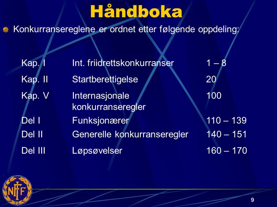 Håndboka Konkurransereglene er ordnet etter følgende oppdeling: Kap. I