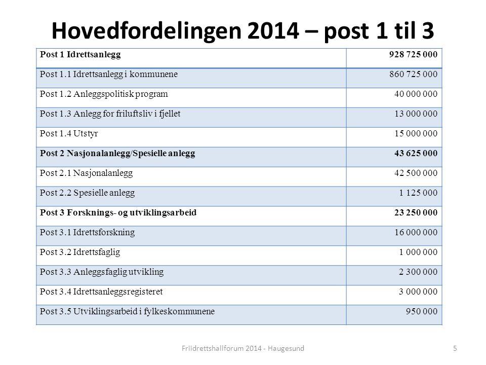 Hovedfordelingen 2014 – post 1 til 3