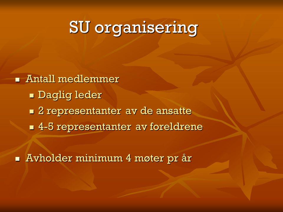 SU organisering Antall medlemmer Daglig leder