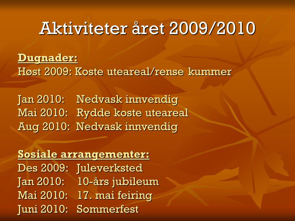 Aktiviteter året 2009/2010 Dugnader: