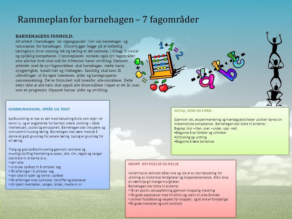 Rammeplan for barnehagen – 7 fagområder