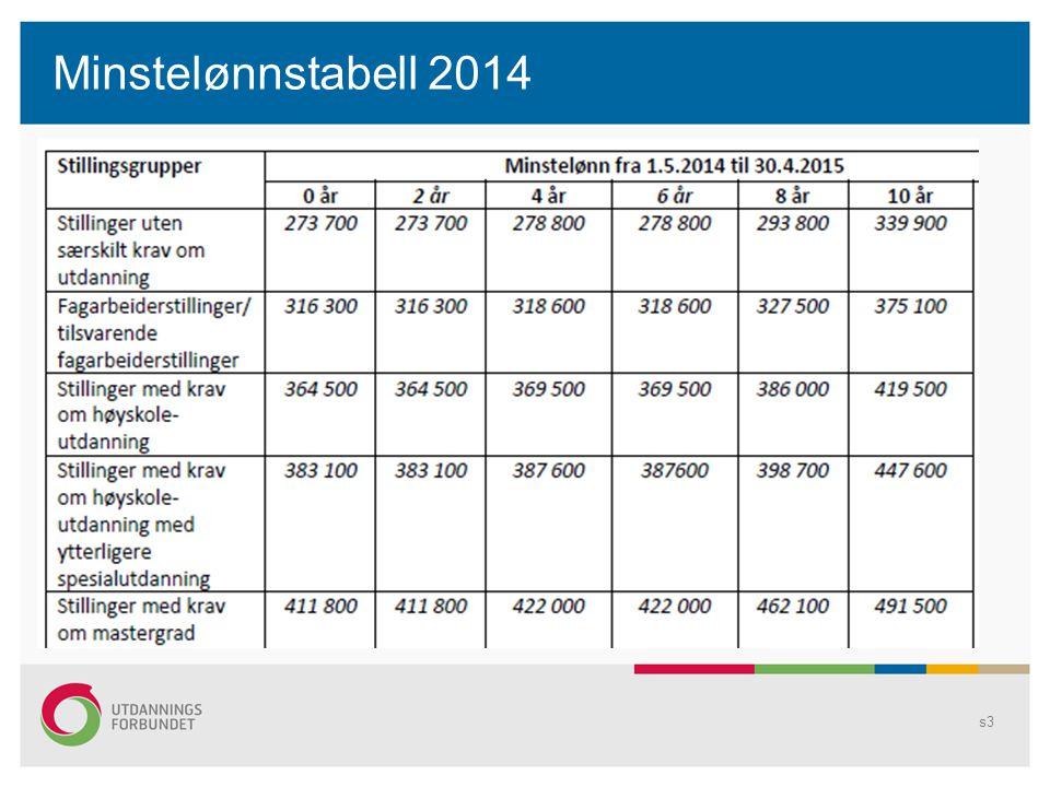 Minstelønnstabell 2014