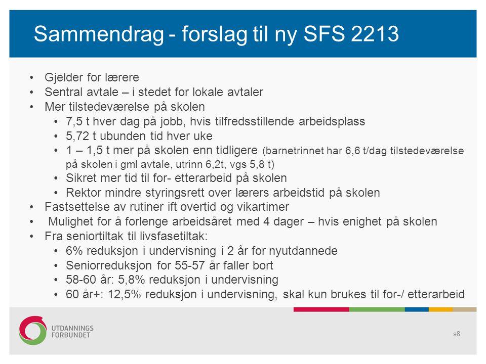 Sammendrag - forslag til ny SFS 2213