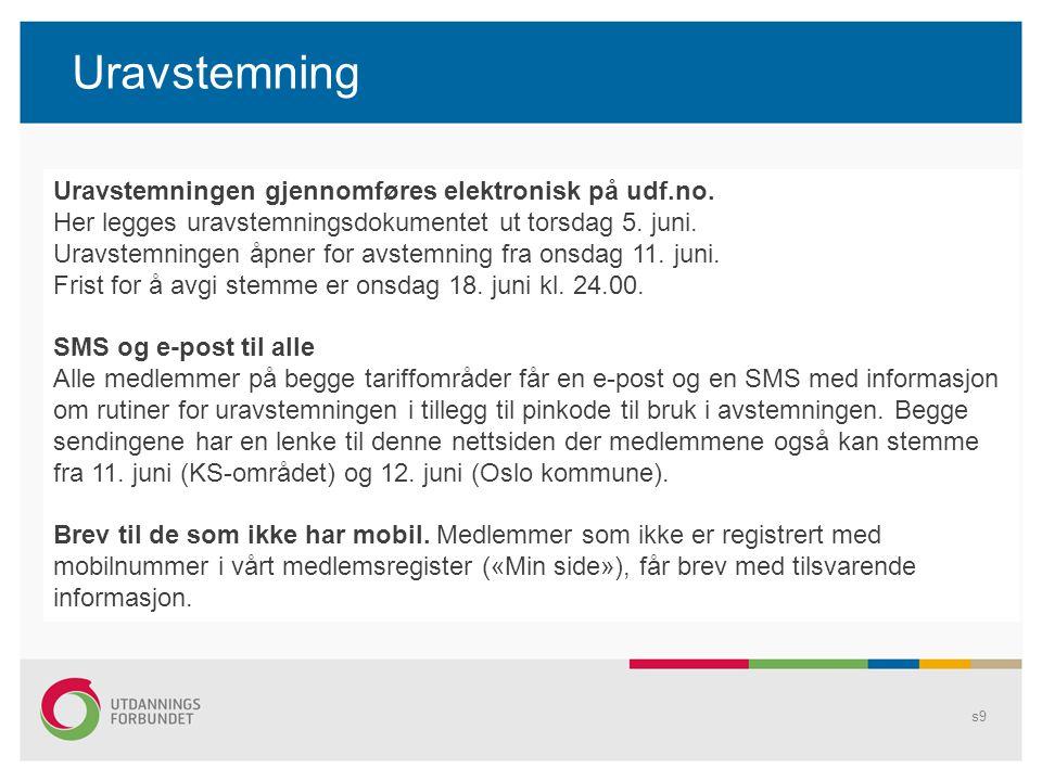 Uravstemning Uravstemningen gjennomføres elektronisk på udf.no.