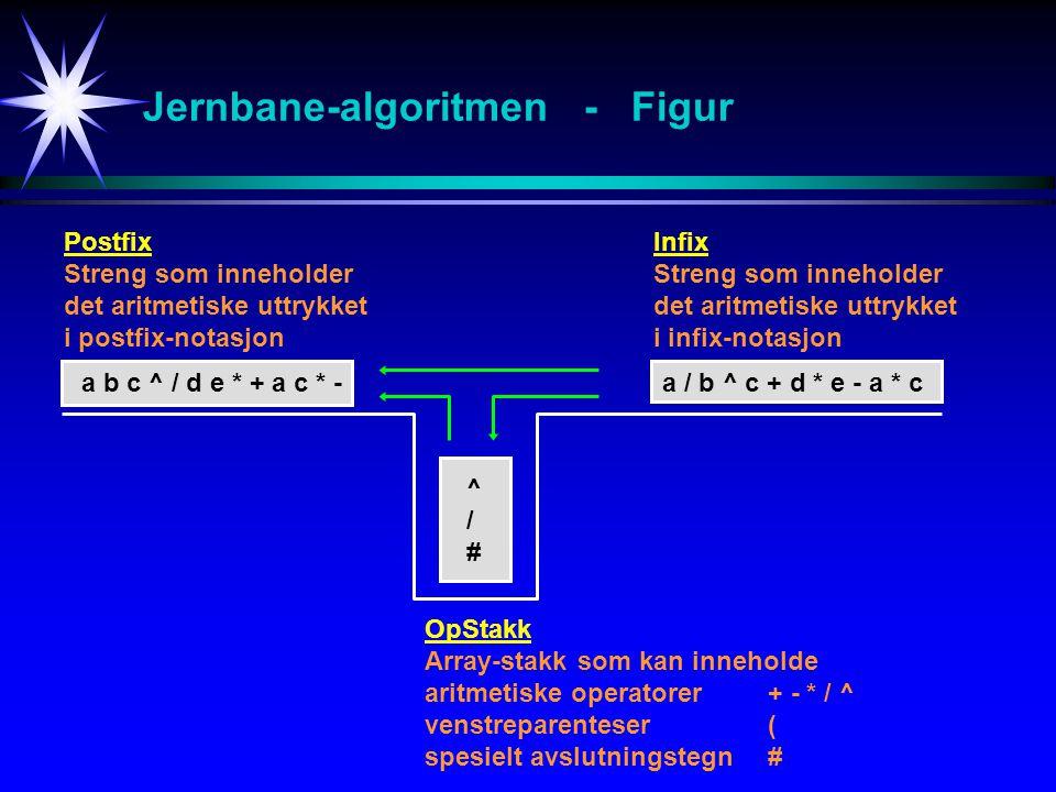 Jernbane-algoritmen - Figur