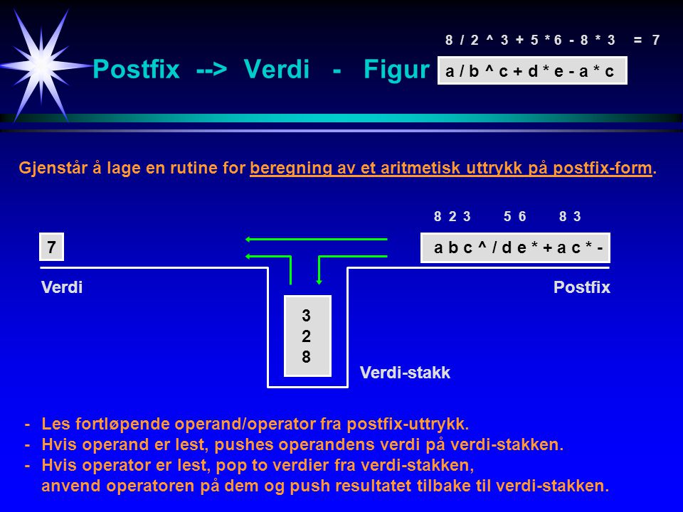 Postfix --> Verdi - Figur