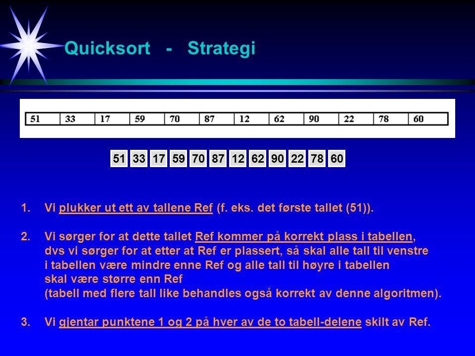 Quicksort - Strategi 51. 33. 17. 59. 70. 87. 12. 62. 90. 22. 78. 60.