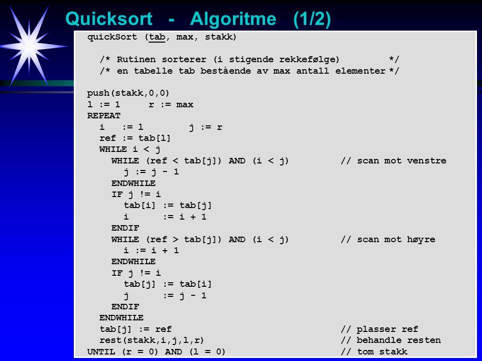 Quicksort - Algoritme (1/2)