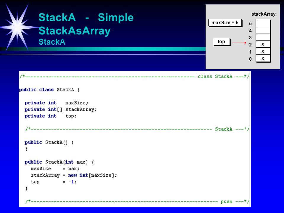 StackA - Simple StackAsArray StackA
