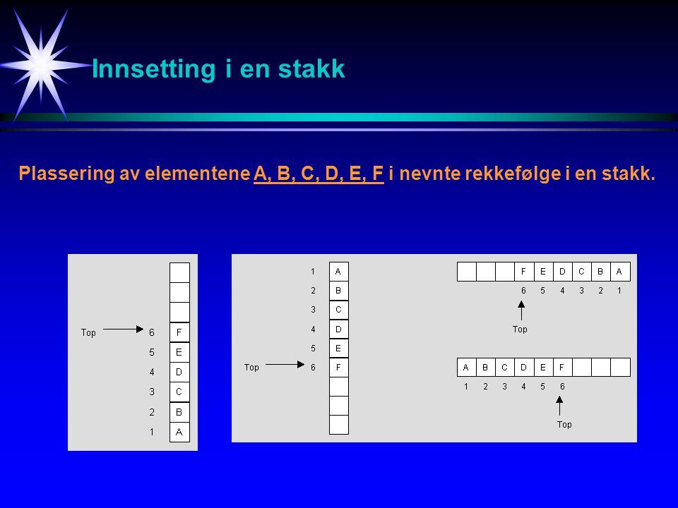 Innsetting i en stakk Plassering av elementene A, B, C, D, E, F i nevnte rekkefølge i en stakk.