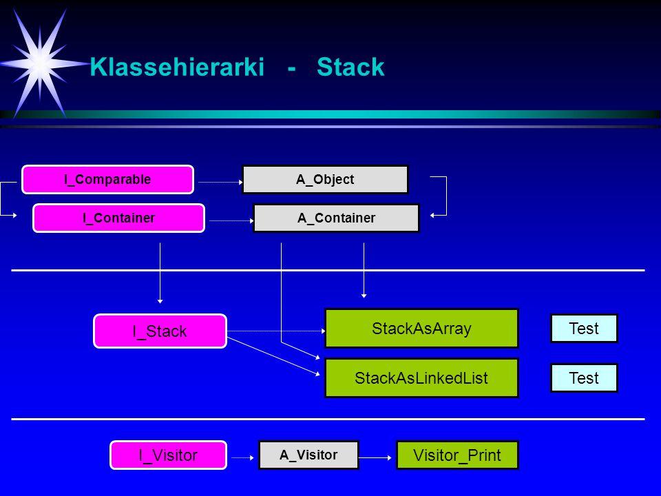 Klassehierarki - Stack