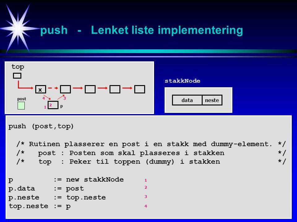 push - Lenket liste implementering