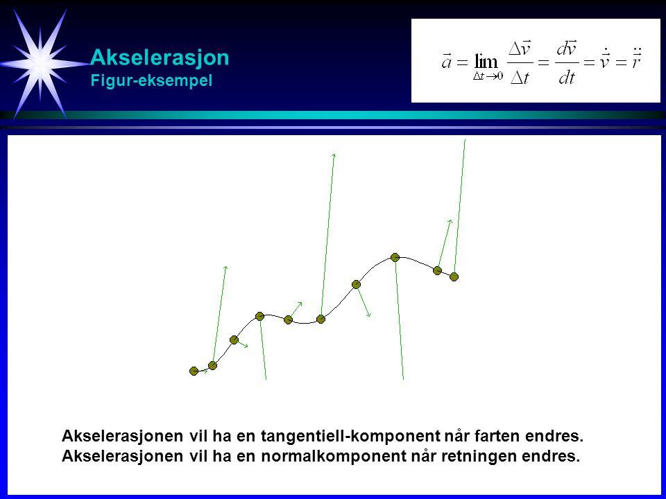 Akselerasjon Figur-eksempel