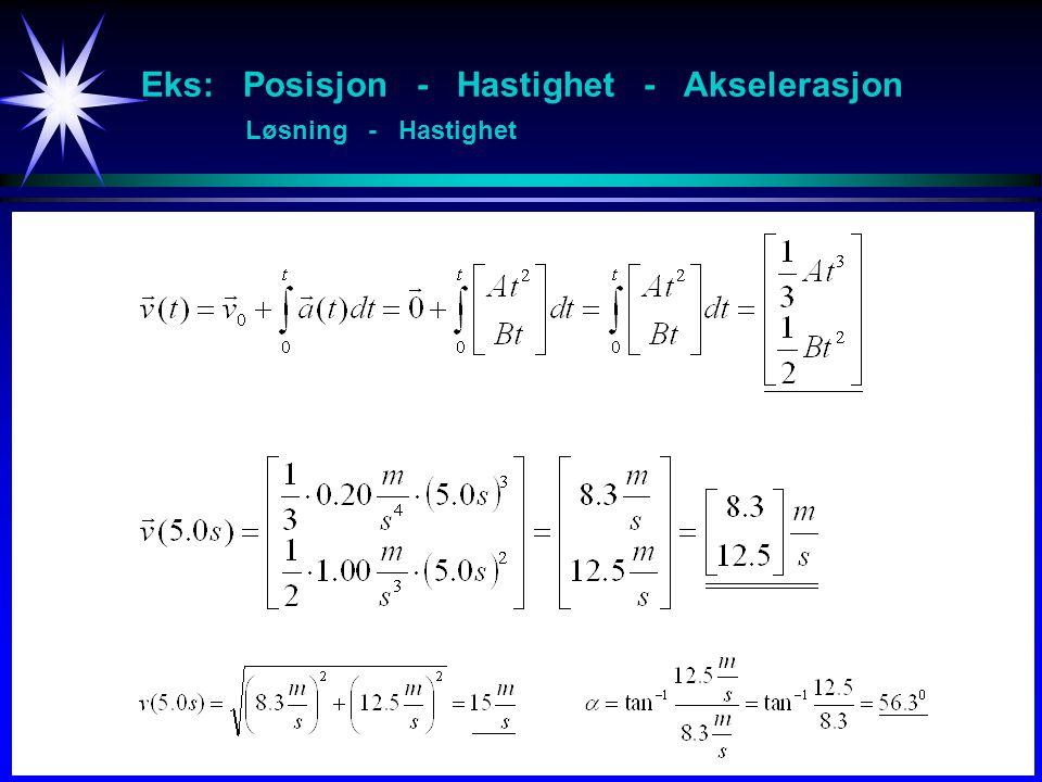 Eks: Posisjon - Hastighet - Akselerasjon Løsning - Hastighet